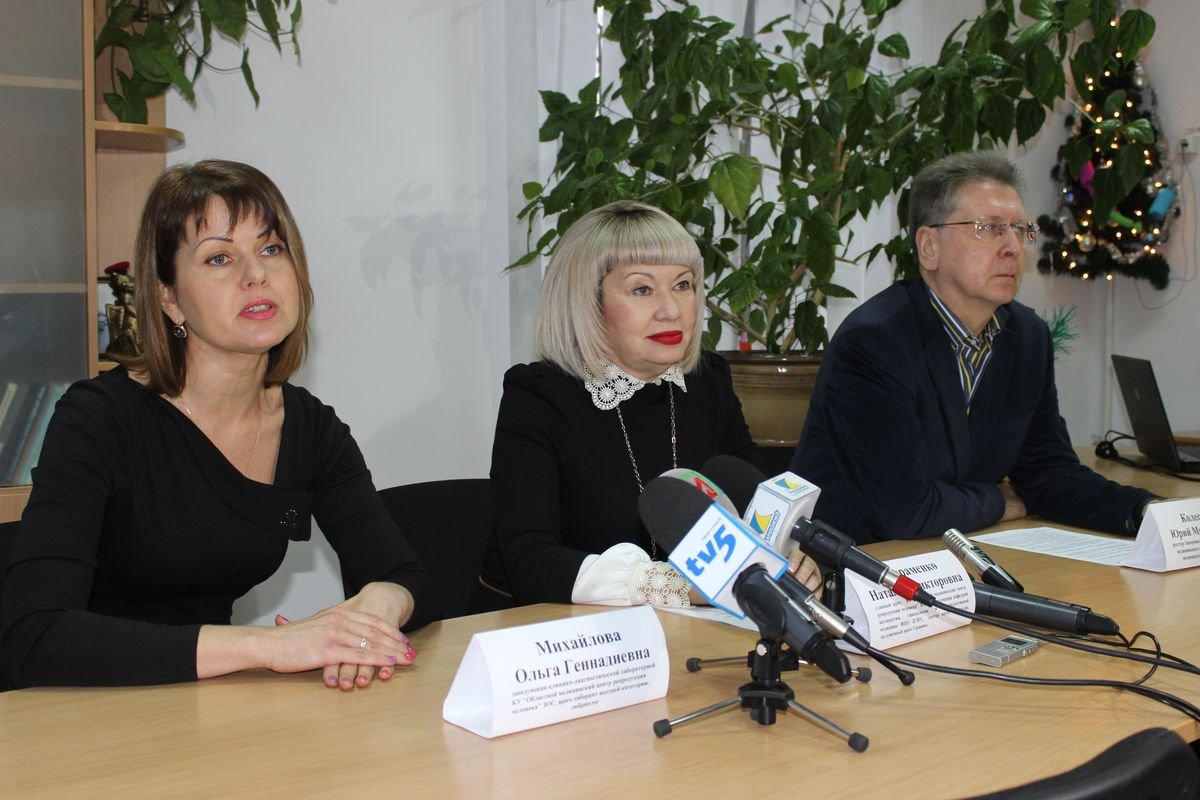 Наталья Авраменко о репродуктивных проблемах украинцев